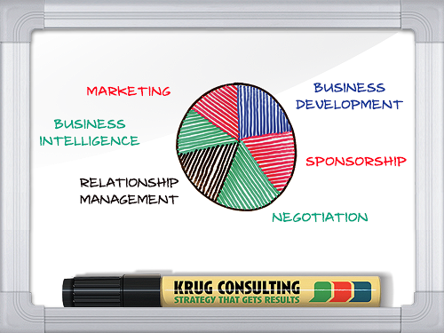Krug Consulting